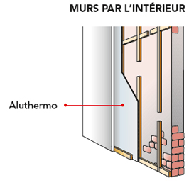 isolation des murs par l 39 interieur aluthermo. Black Bedroom Furniture Sets. Home Design Ideas