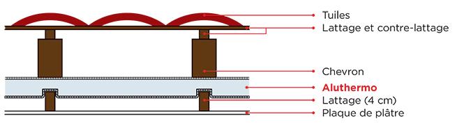 toiture-interieure-optima-1